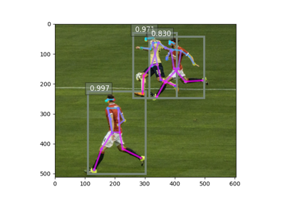 1. Predict with pre-trained Simple Pose Estimation models