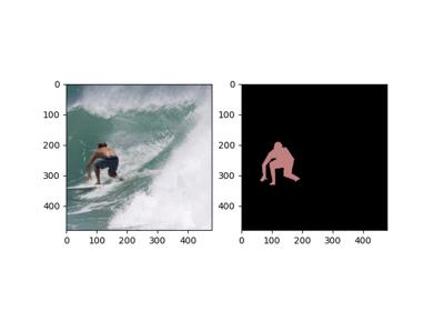 Semantic Segmentation — gluoncv 0 6 0 documentation
